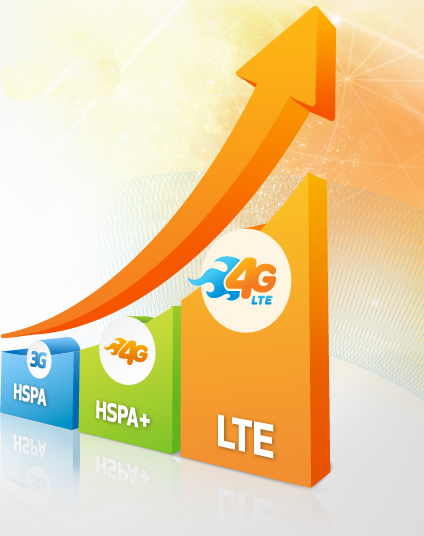 Difference Between Gprs, Edge, 3g, Hspa, Hspa+ \u0026 4g Lte