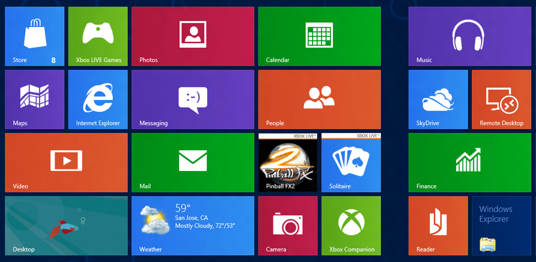 WIndows 8 shortkeys