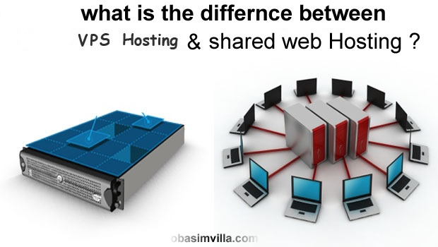 the difference between shared hosting and vps