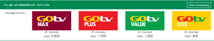 GoTV bouquets packages