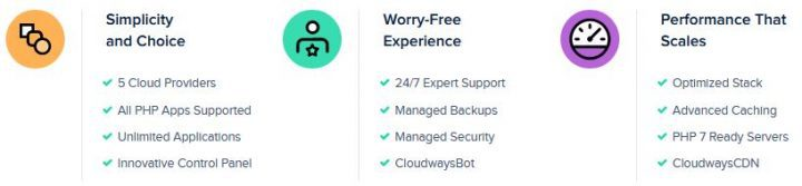 Cloudways Hosting services