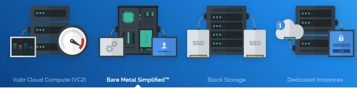 Best Unmanaged VPS SSD Hosting companies review