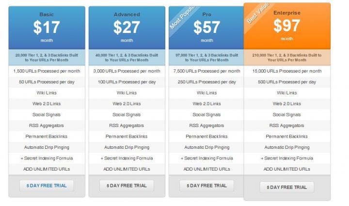 Backlinks indexer pricing