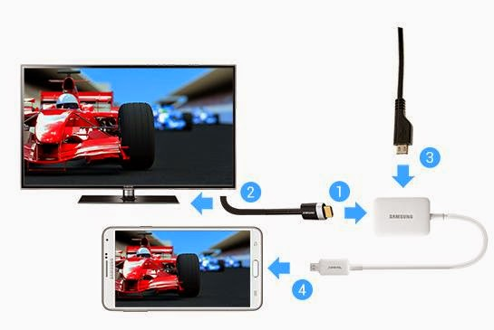 How to Connect Samsung Galaxy S9 to TV