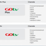 gotv plans, channels, prices