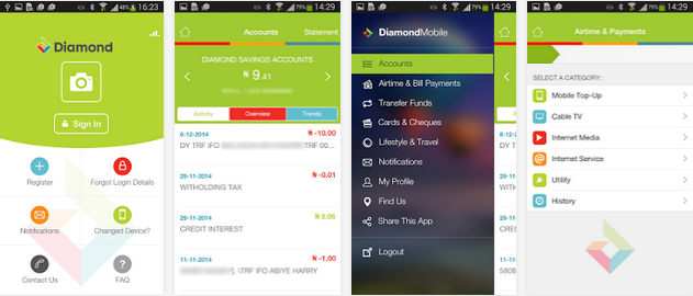 Mobile Banking Apps Download Link: For all Nigerian Banks [Android